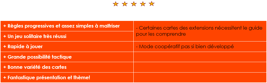 Conclusion de la critique du jeu Sylvion